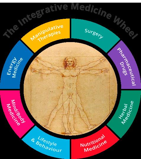 Qué es la medicina integrativa